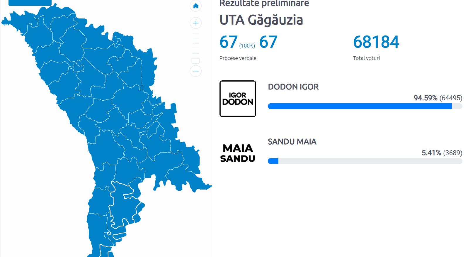 vot 2020