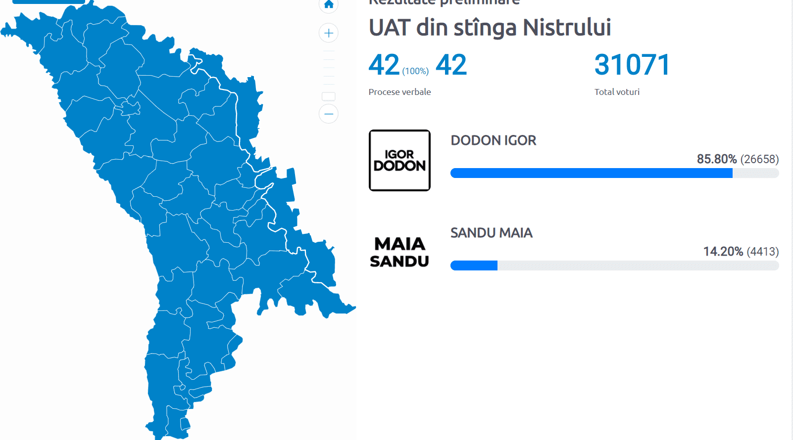 alegeri turul II